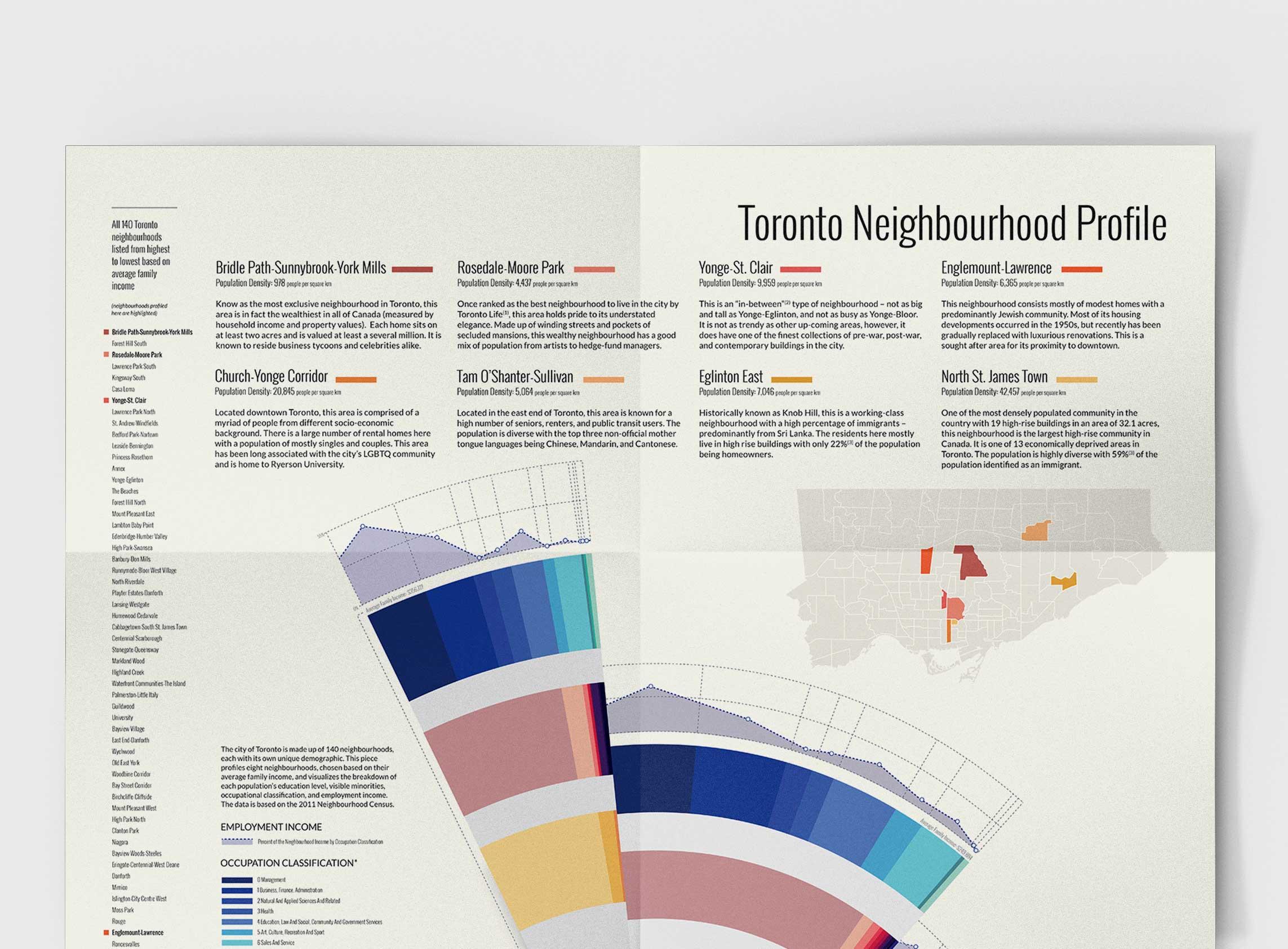 infographic_websiteimage01-mockup-cropped02-medsize